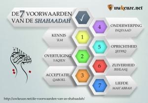7 Voorwaarden shahaadah