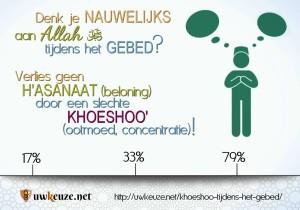 Khoeshoo wp