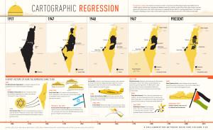 Overzicht Geschiedenis Palestina.