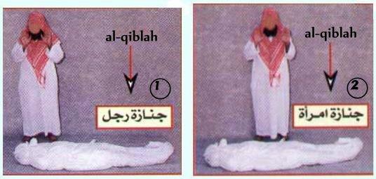 1.) Salaat al-djanaazah voor een man – 2.) Salaat al-djanaazah voor een vrouw.